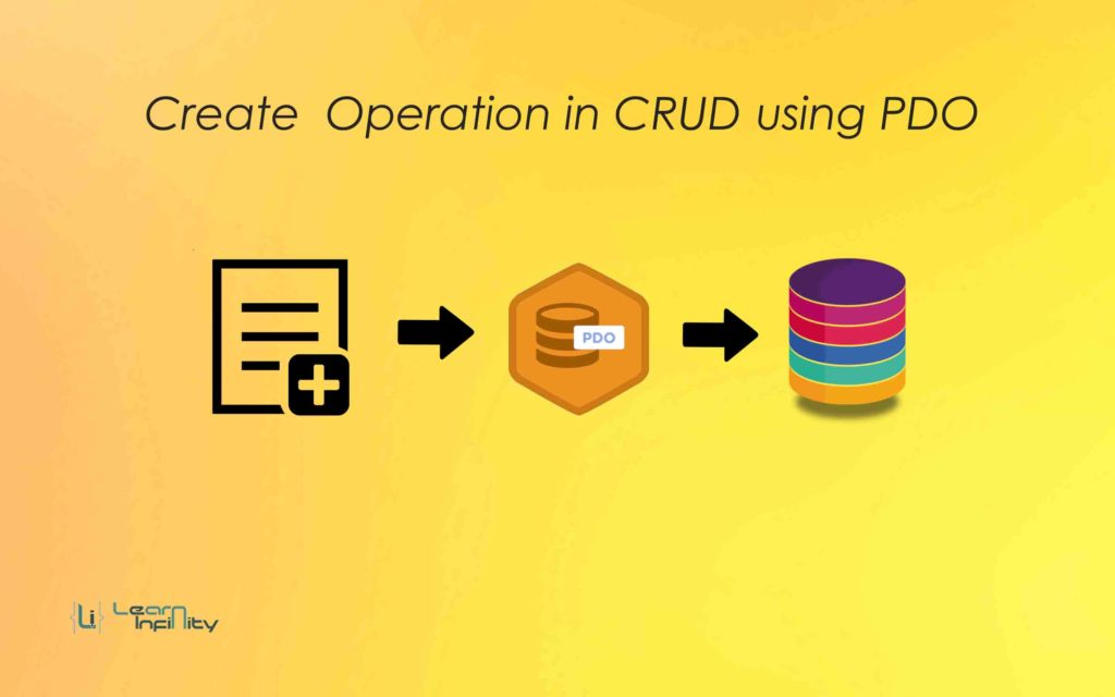 Create Operation in CRUD using PDO
