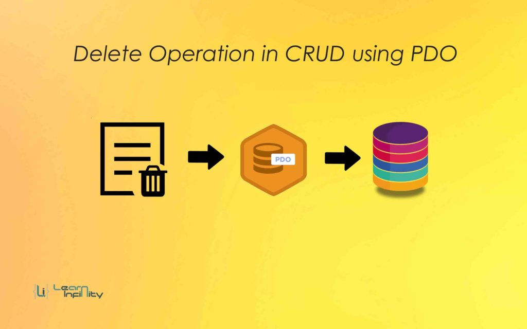 Delete Operation in CRUD using PDO