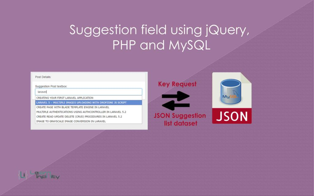 Suggestion field using jQuery, PHP and MySQL