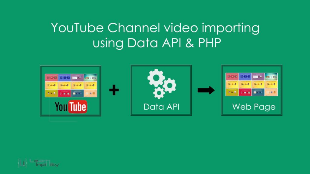 YouTube Channel video importing using Data API & PHP
