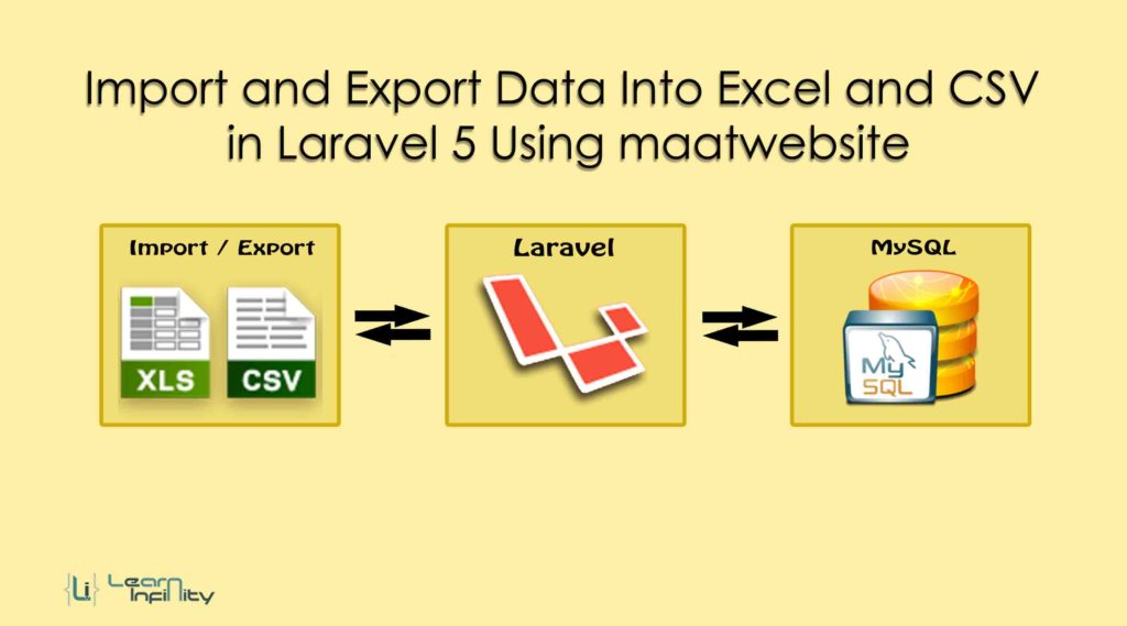 Import and Export Excel and CSV in Laravel 5 Using maatwebsite
